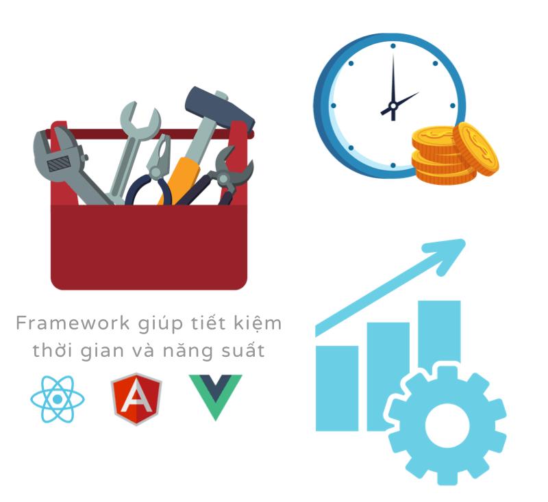 Framework giúp tiết kiệm thời gian và tiền bạc